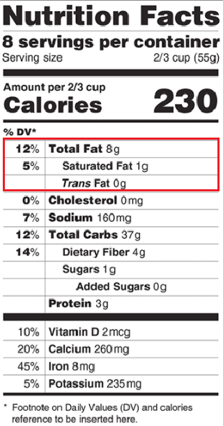 Nutrition Facts Fat