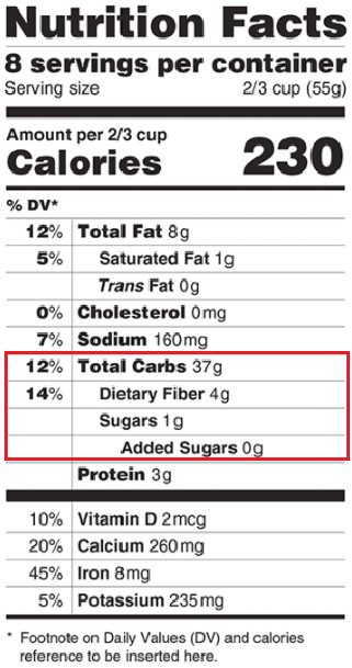 Nutrition Facts Carbs