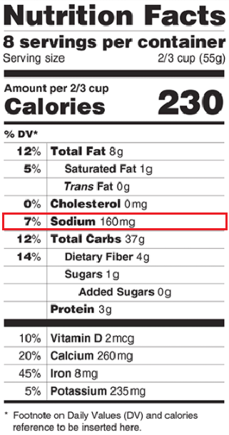 Nutrition Facts Sodium
